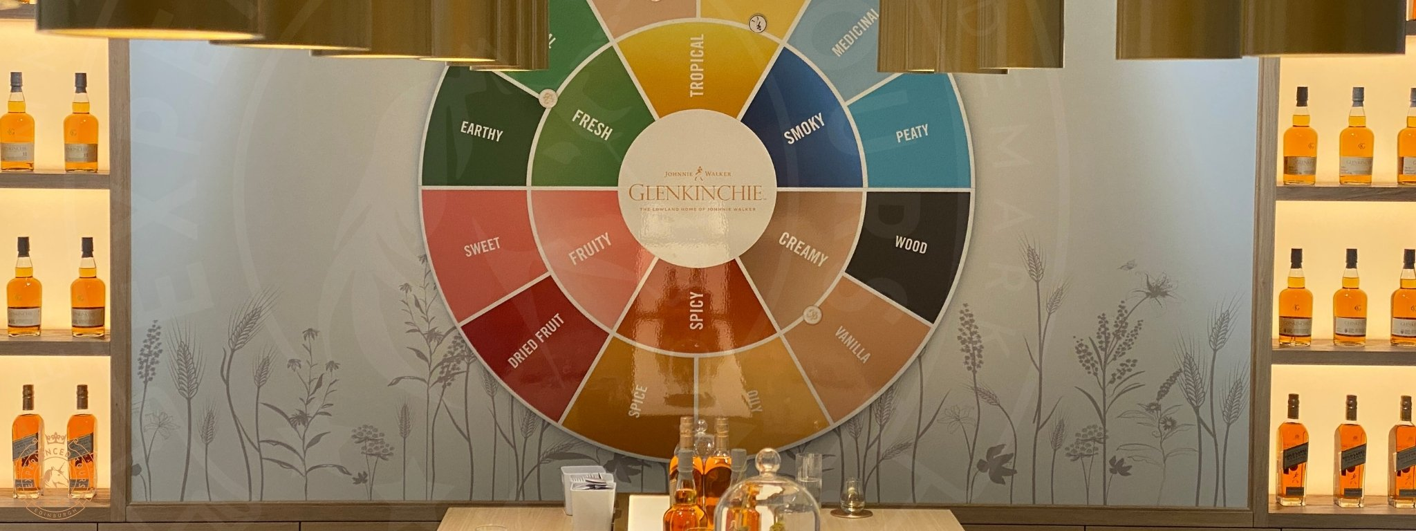 Tasting wheel, depicting the characteristics of the whisky